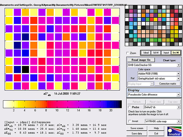 Grafik Farbraum - Adobe RGB in Neutralstellung