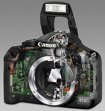 Innenansicht der EOS 450D