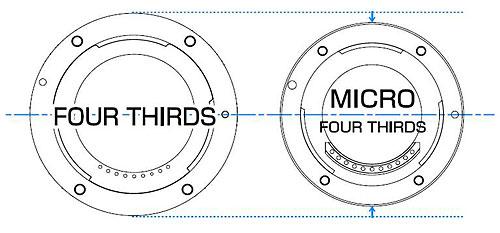 Grafik Vergleich Bajonett Four Thirds / Micro Four Thirds