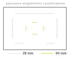 Skizze vom Messsucher der M9 von Leica