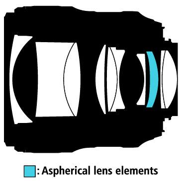 Schnitt durchs AF-S Nikkor 1,4/35 mm G von Nikon