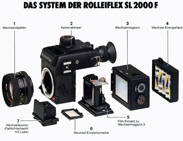 Foto der Rolleiflex SL2000F