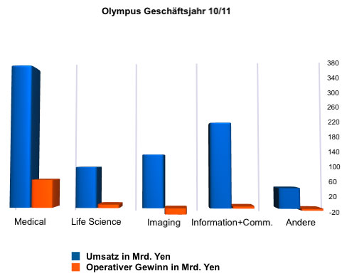 Grafik: Andrea Günaydin