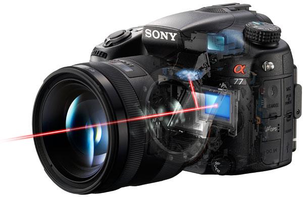 Grafik – Geisterbild der SLT-A77 von Sony