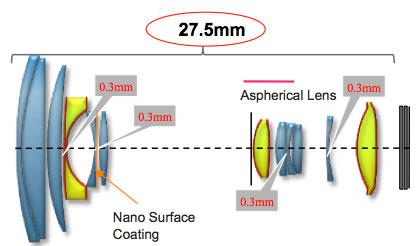 Schnittzeichnung Leica DC Vario-Elmar 3,3-5,9/24-384mm