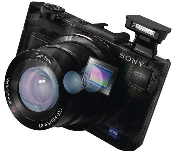 Foto Cyber-shot RX100 II
