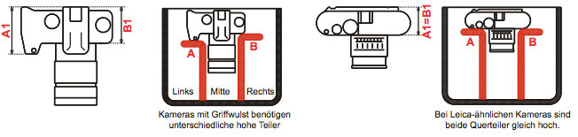 Foto Einteilung Schultertasche lightBag2