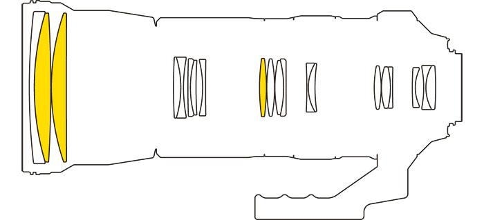 Schnitt SP 5-6,3/150-600mm Di VC USD (Modell A011)