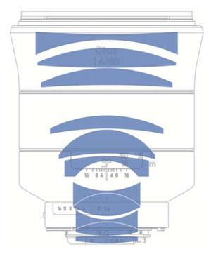 Schnitt Zeiss Otus 1,4/85 mm Apo-Planar