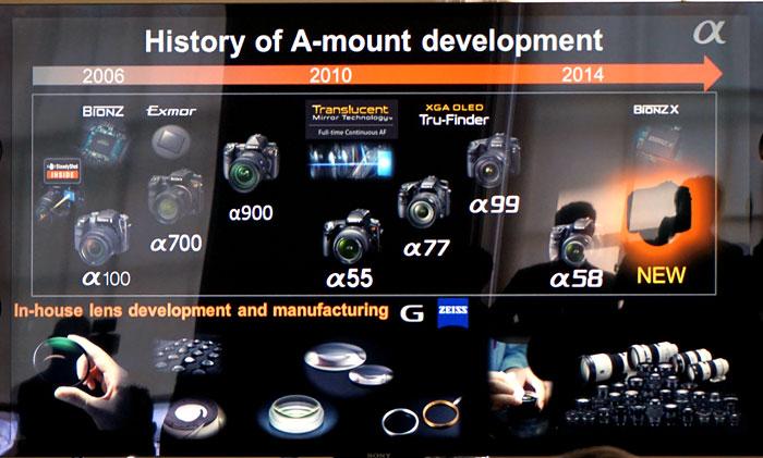 Grafik Sony