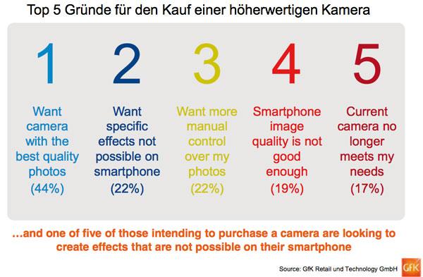 Folie Photoindustrie-Verband e.V.