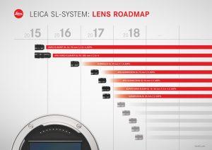 Leica SL: Lens Roadmap