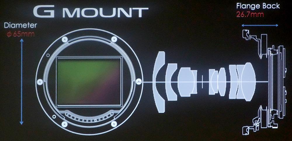 Fujifilm GFX Anlagemaß