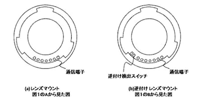 Canon patentiert Objektiv mit Bajonett an beiden Enden