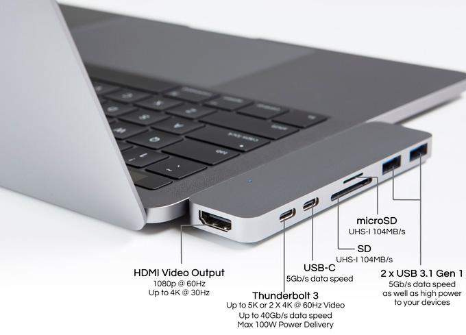 HyperDrive Anschlüsse