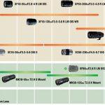 Fujifilm aktualisiert Objektiv-Roadmap und kündigt Cine-Objektive für E-Mount an