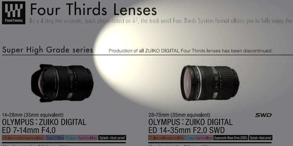 Verabschiedet sich Olympus von Four Thirds Objektiven?