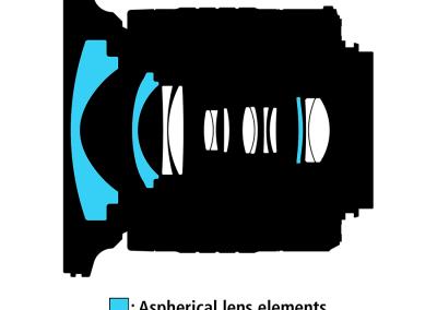AF-P DX NIKKOR 10–20 mm 1:4,5-5,6G VR Linsenschnitt