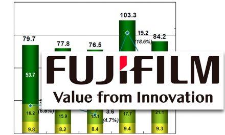 Fujifilm Jahresabschluss 2016: Mit neuen Kameras zum Erfolg