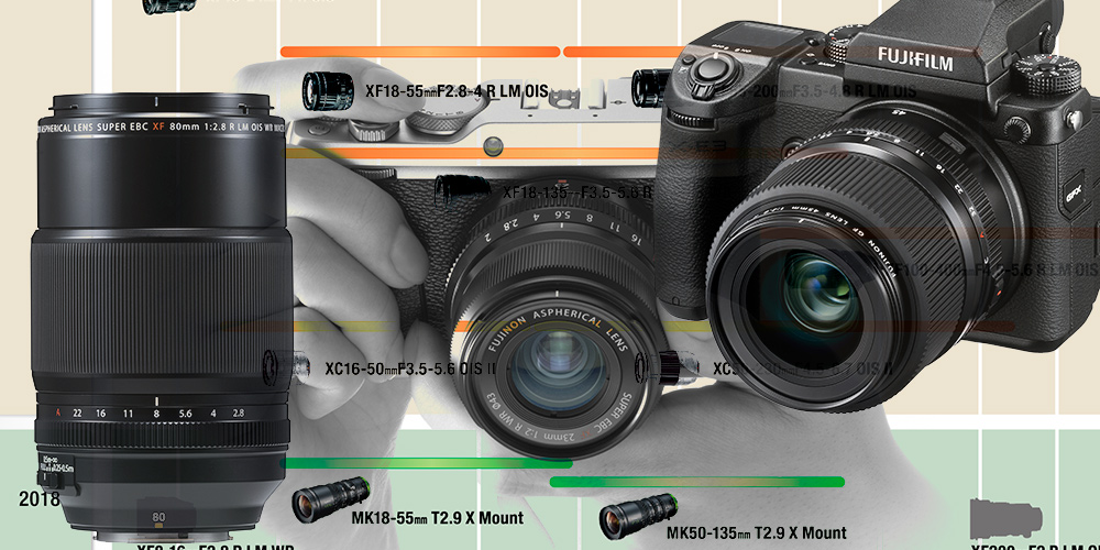 Systemkamera X-E3, Makro-Objektiv, Firmware-Updates und mehr: Fujifilm präsentiert viele Neuheiten