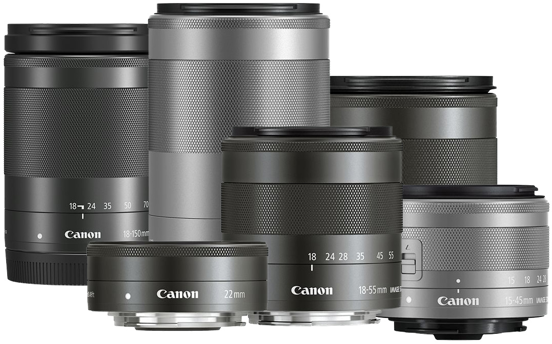 Canon EF-M Objektive 2018-03