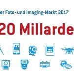 Deutsche Fotobranche verzeichnet 2017 leichtes Umsatzplus