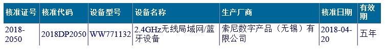 Sony Registrierungscode