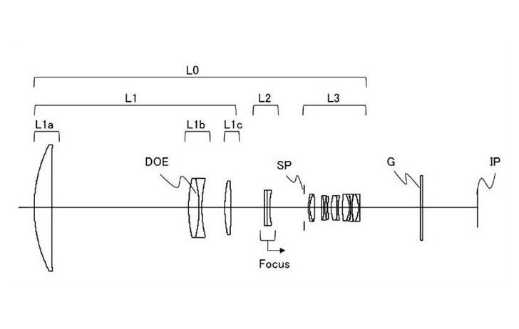 Canon 800mm Patent