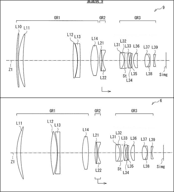 Sony Patent Tele Objektive