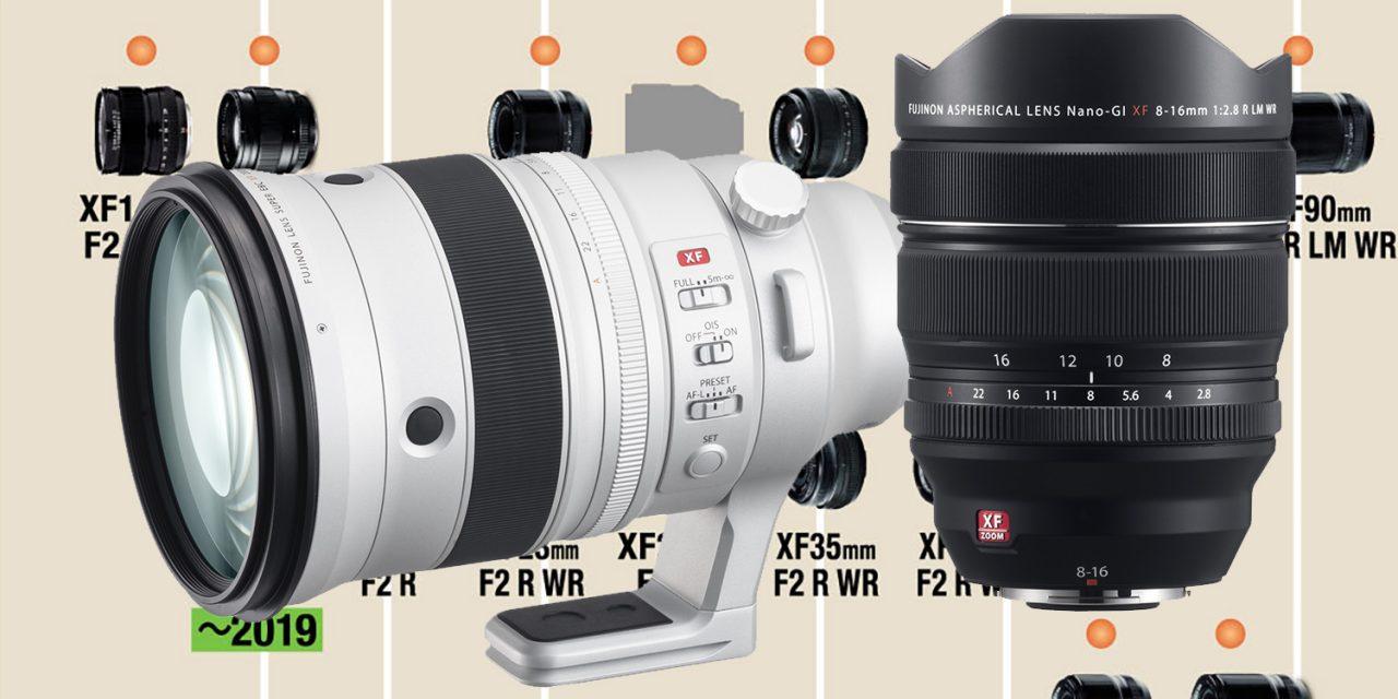 Fujifilm präsentiert neue X-Objektive und baut Herstellungskapazitäten aus (aktualisiert)