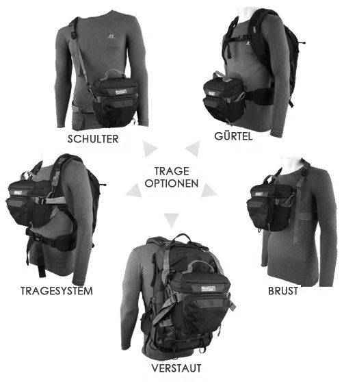 MindShift Gear OutBound Holster Trageoptionen