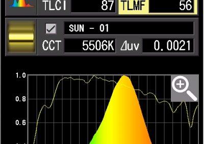 TLCI_TLMF