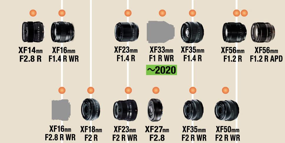 XF33-1