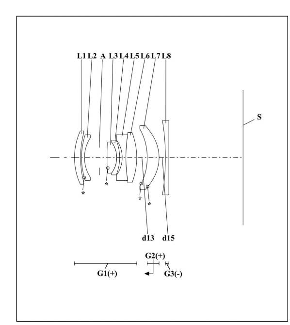 Panasonic 18mm F4 Patent