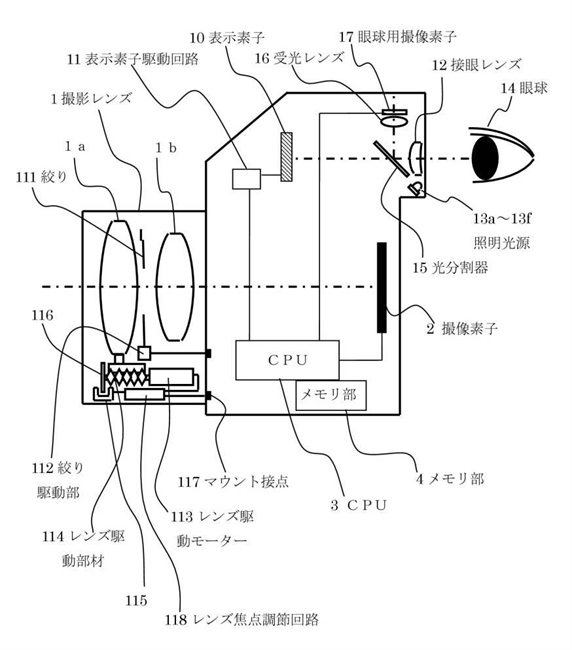 Canon Patent: Augenkontrollierter AF