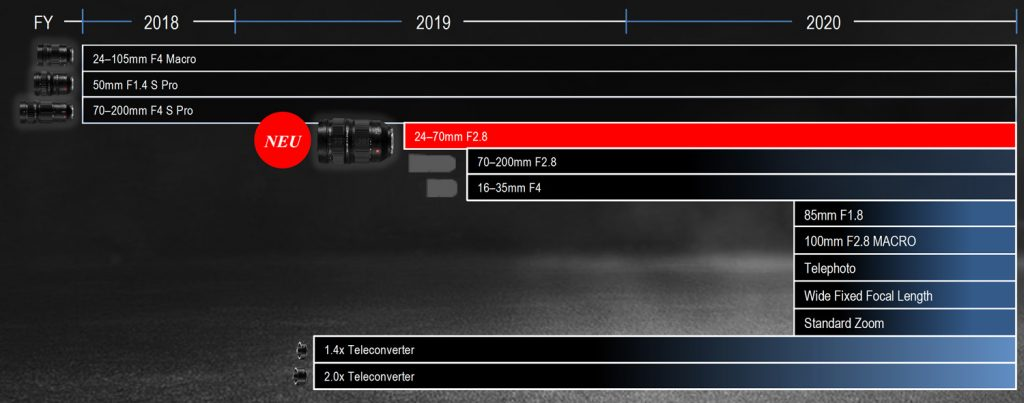 Panasonic-L-Mount-Roadmap