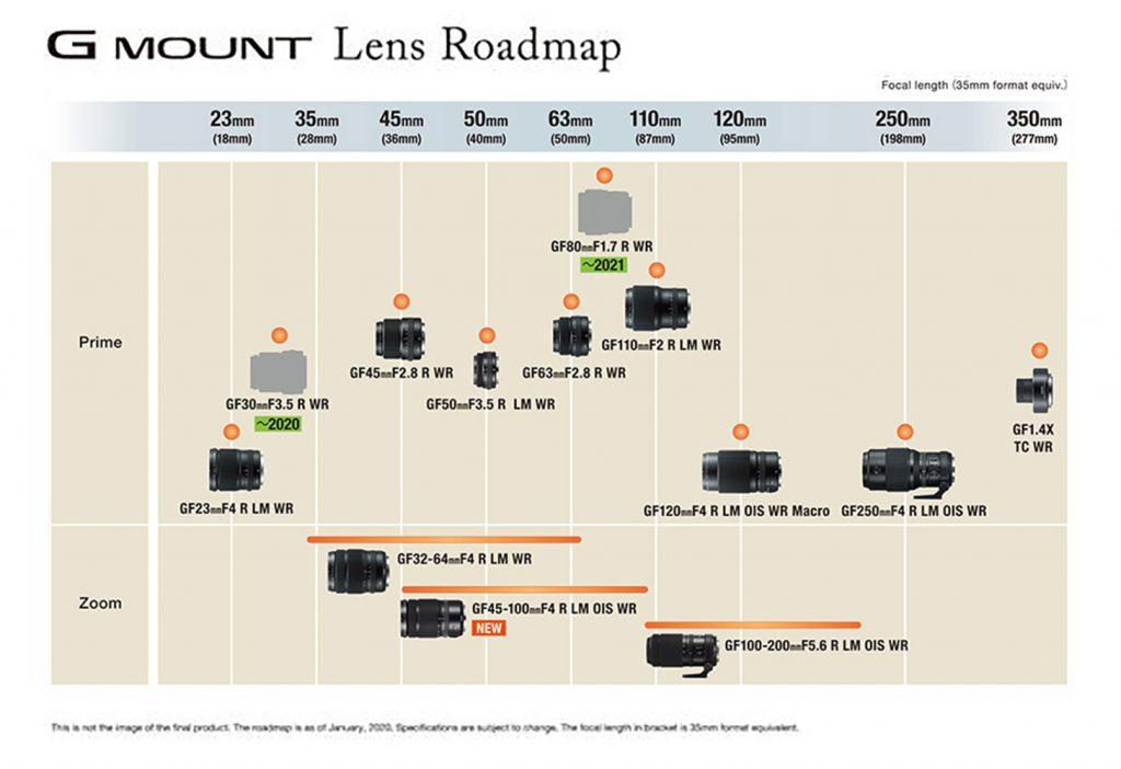 GF-Roadmap-2020-01