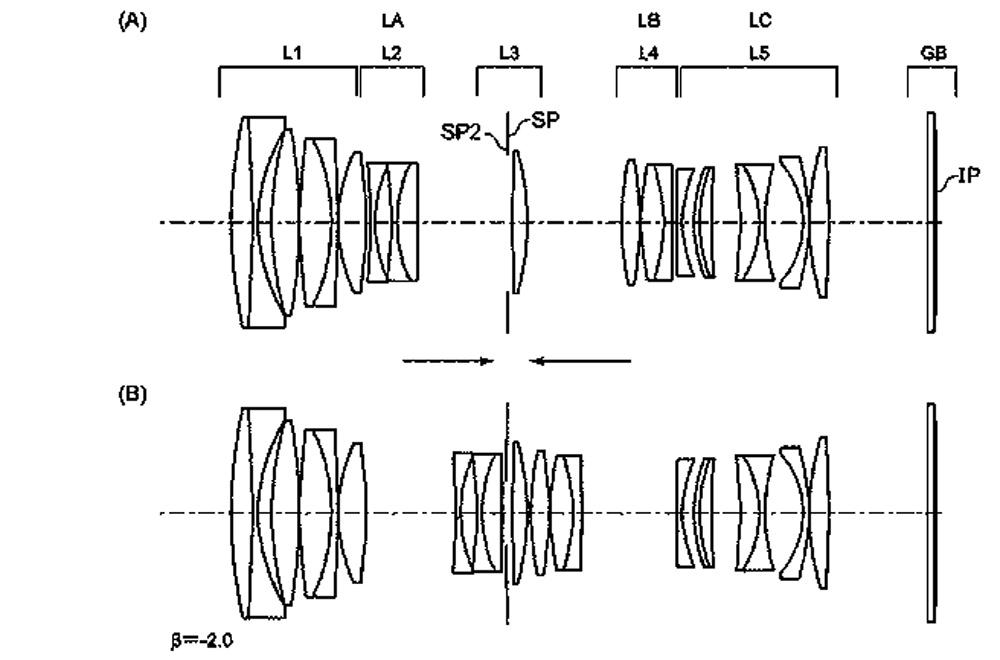 Canon-RF-Makro-Patent