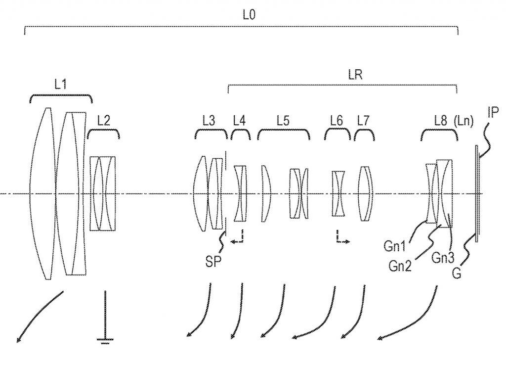 CAnon-Patent-Superzoom
