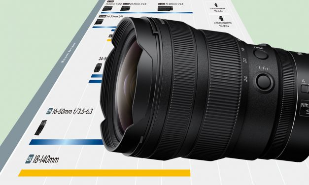 Nikon: Neues zu kommenden Z-Objektiven