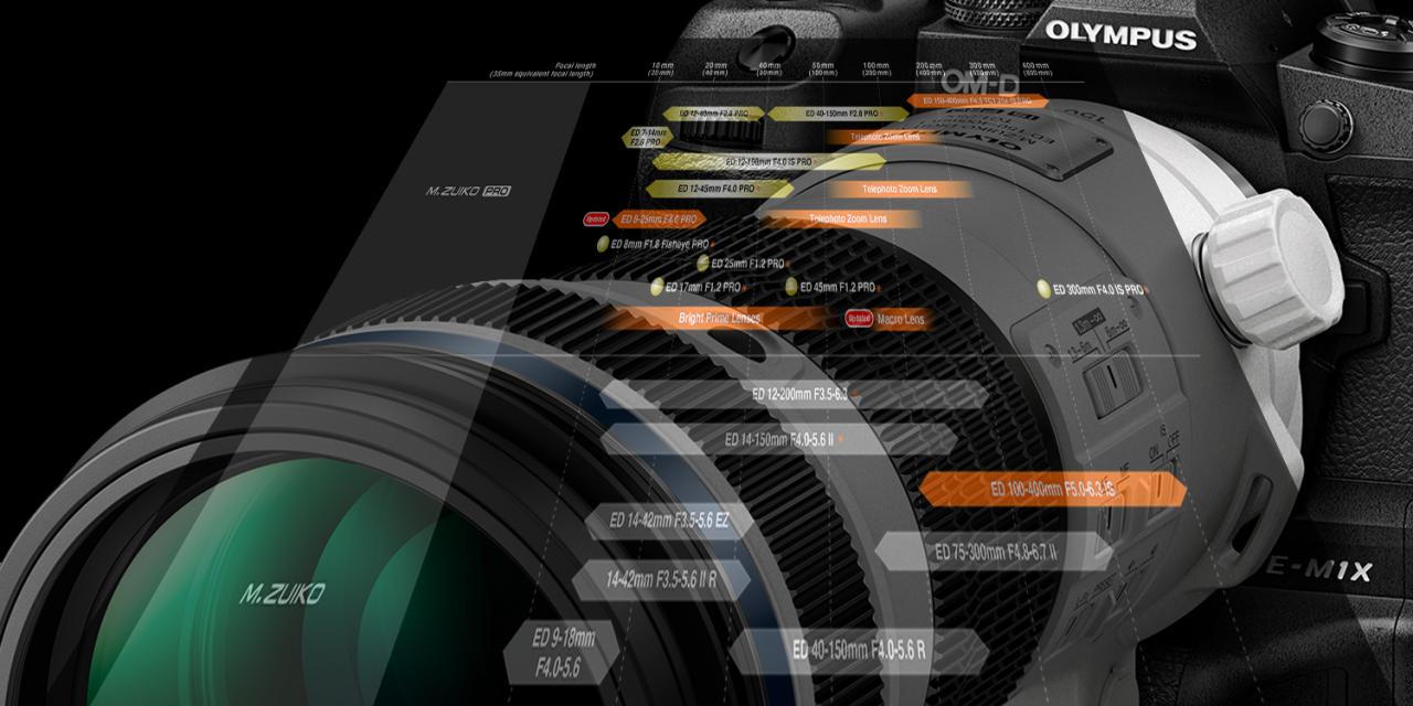 Aktualisierte Roadmap: Olympus verrät, was bald Neues kommen wird